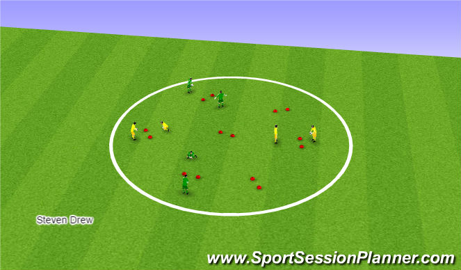 Football/Soccer Session Plan Drill (Colour): Semi-opposed
