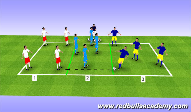 Football/Soccer Session Plan Drill (Colour): zonal passing