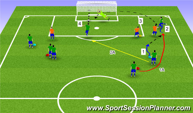 Football/Soccer Session Plan Drill (Colour): Overlapping A