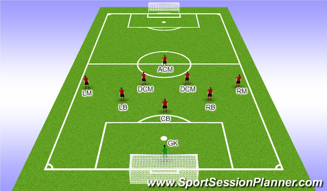 Football/Soccer Session Plan Drill (Colour): 3-5-1 line up
