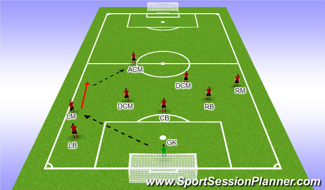 Football/Soccer Session Plan Drill (Colour): 3-5-1 playing from GK (2)