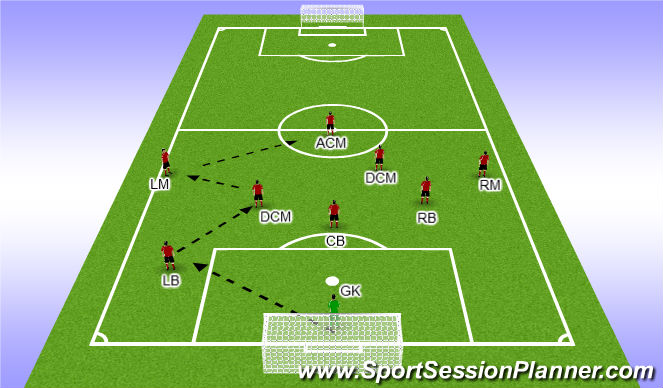 Football/Soccer Session Plan Drill (Colour): 3-5-1 playing from GK (3)