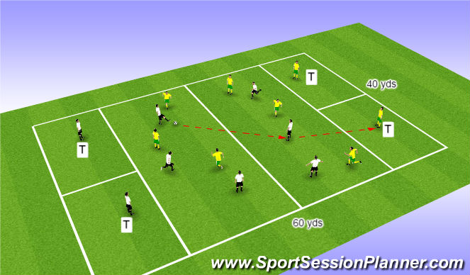 Football/Soccer Session Plan Drill (Colour): Forward passing