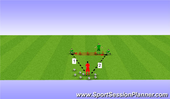 Football/Soccer Session Plan Drill (Colour): Drill 1 - Quick feet hurdle work