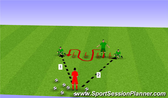 Football/Soccer Session Plan Drill (Colour): Drill 2 - Quick feet