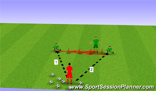 Football/Soccer Session Plan Drill (Colour): Drill 3 - Quick feet over hurdle