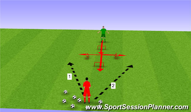 Football/Soccer Session Plan Drill (Colour): Drill 4 - quick feet diving save