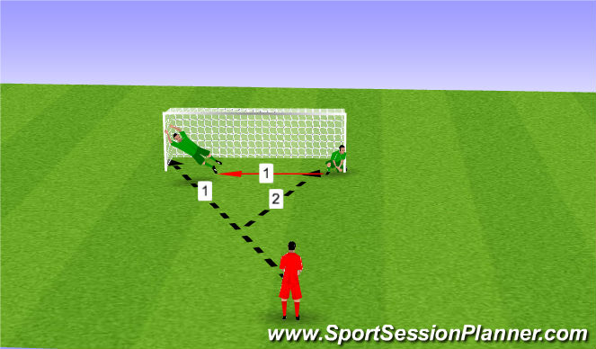 Football/Soccer Session Plan Drill (Colour): Drill 5 - Quick reactions from double save