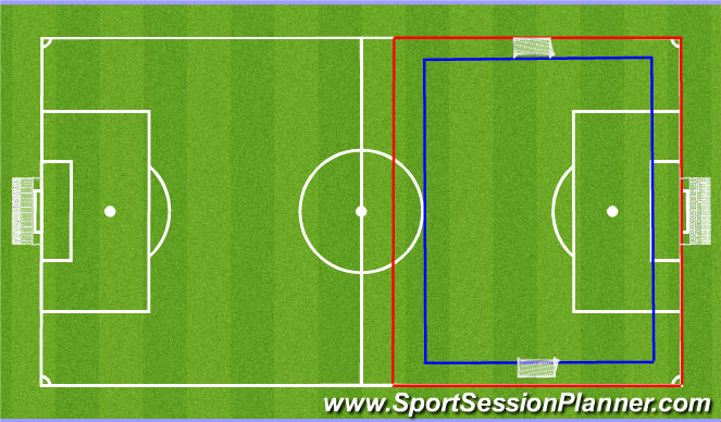Football/Soccer: Field size for 7v7 (Small-Sided Games