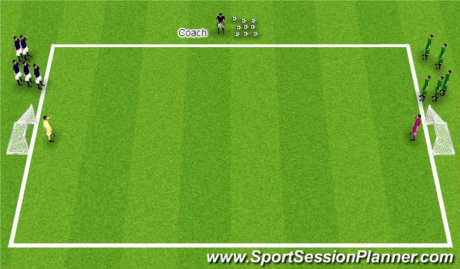 Football/Soccer Session Plan Drill (Colour): 2v1 and 2v2 to Goal