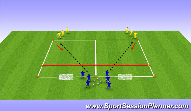 Football/Soccer Session Plan Drill (Colour): defending 1v1 to goal