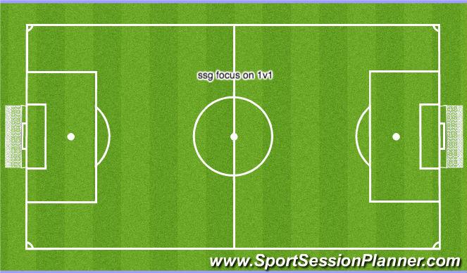 Football/Soccer Session Plan Drill (Colour): ssg defensive 1v1