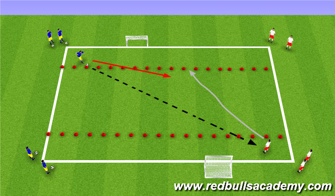 Football/Soccer Session Plan Drill (Colour): 1v1 to Goal Progression