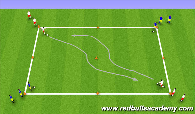 Football/Soccer Session Plan Drill (Colour): Moves to beat defender