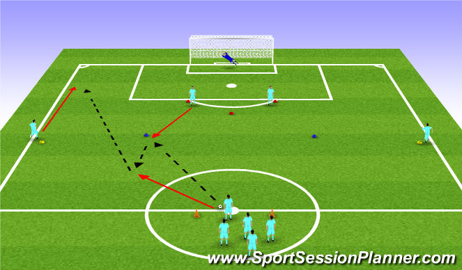 Football/Soccer Session Plan Drill (Colour): Set Up and Initial Play