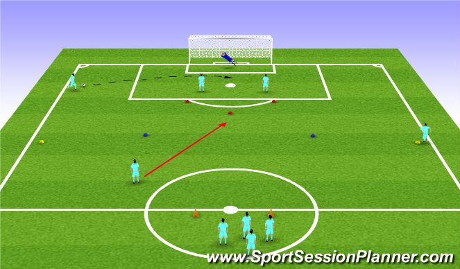 Football/Soccer Session Plan Drill (Colour): Midfielders Movement