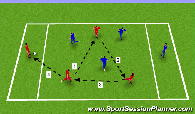 Football/Soccer Session Plan Drill (Colour): 4v4 SSG - Passing game (end zone targets)