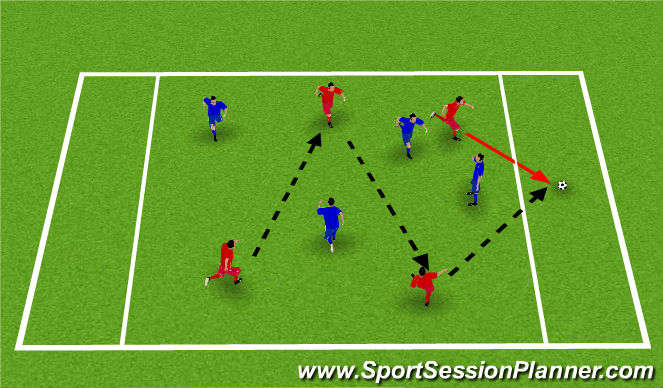 Football/Soccer Session Plan Drill (Colour): 4v4 SSG - Pass to Runner into End Zone Game