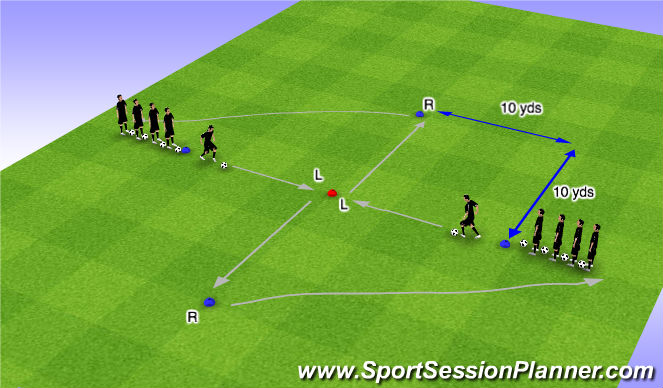 Football/Soccer Session Plan Drill (Colour): Arsenal Dribbling (Stage 1)