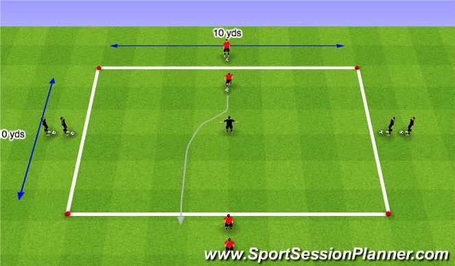 Football/Soccer Session Plan Drill (Colour): 1v1 Sweat Box (Stage 2)