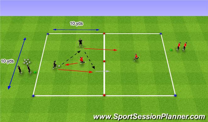 Football/Soccer Session Plan Drill (Colour): Wolves 2v1 Sweat Box (Stage 3)