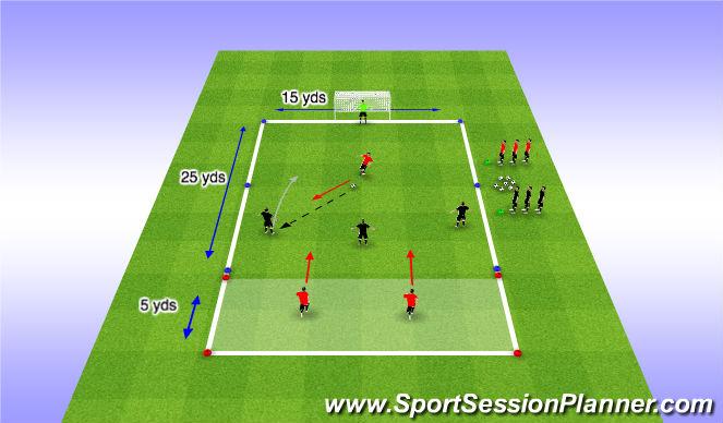 Football/Soccer Session Plan Drill (Colour): Wolves 3v3+GK (Stage 4)