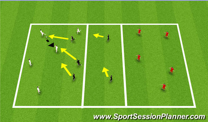 Football/Soccer Session Plan Drill (Colour): 5v3 Pressing