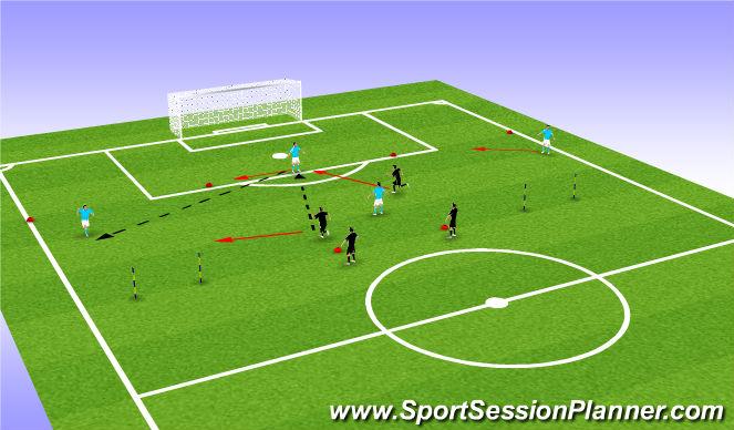 Football/Soccer Session Plan Drill (Colour): 4v2 Break Out