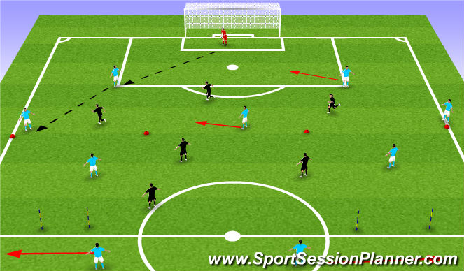 Football/Soccer Session Plan Drill (Colour): 8v6 Build up from Back