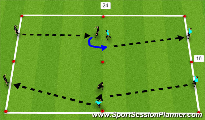 Football/Soccer Session Plan Drill (Colour): Receiving w/pressure from behind