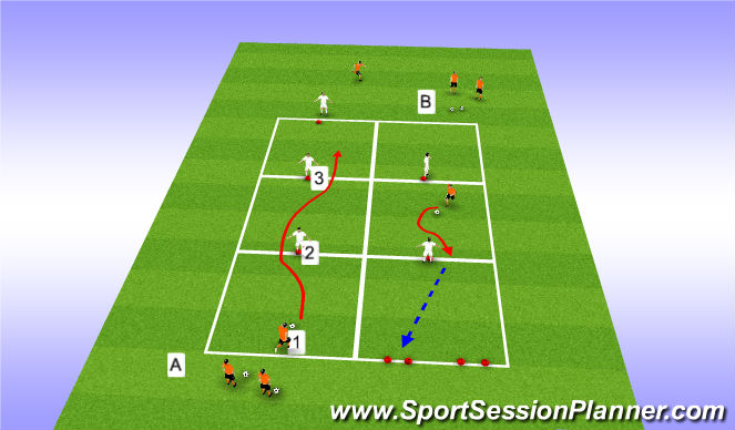 Football/Soccer Session Plan Drill (Colour): Up the Rivers/Down the Rivers