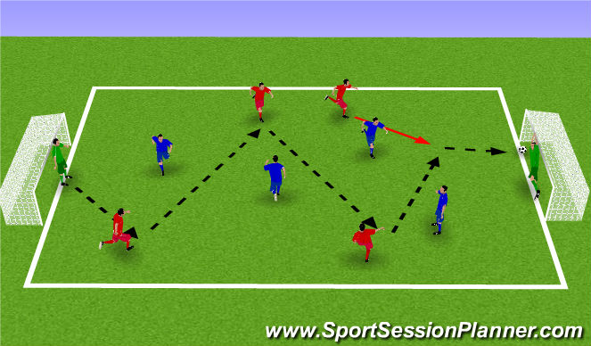 Football/Soccer Session Plan Drill (Colour): 4v4 SSG - 3 pass & shoot