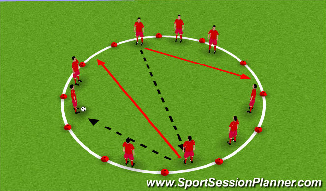 Football/Soccer Session Plan Drill (Colour): Pass & Move Circle
