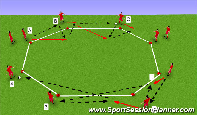 Football/Soccer Session Plan Drill (Colour): Passing Angle Progressions