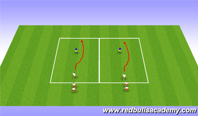 Football/Soccer Session Plan Drill (Colour): Through the Gauntlet