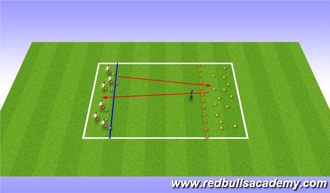 Football/Soccer Session Plan Drill (Colour): Treasure Run
