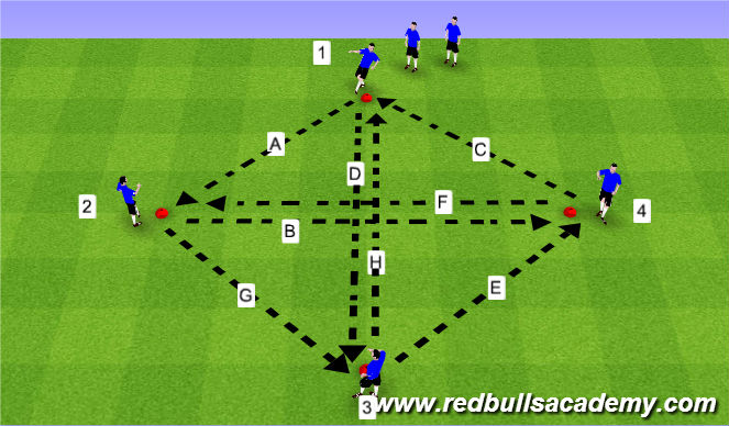Football/Soccer Session Plan Drill (Colour): Main Theme 1