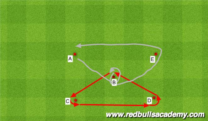 Football/Soccer Session Plan Drill (Colour): Sprint Burst