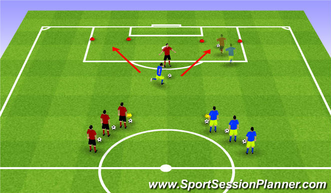 Football/Soccer Session Plan Drill (Colour): 1v1 Charlie Cooke