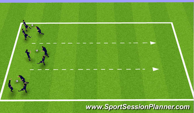 Football/Soccer Session Plan Drill (Colour): in 3/4's aerial volleys etc