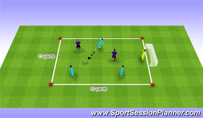 Football/Soccer Session Plan Drill (Colour): 4 vs. 2
