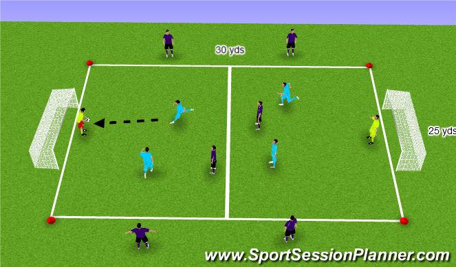 Football/Soccer Session Plan Drill (Colour): 4 vs. 4 + 2