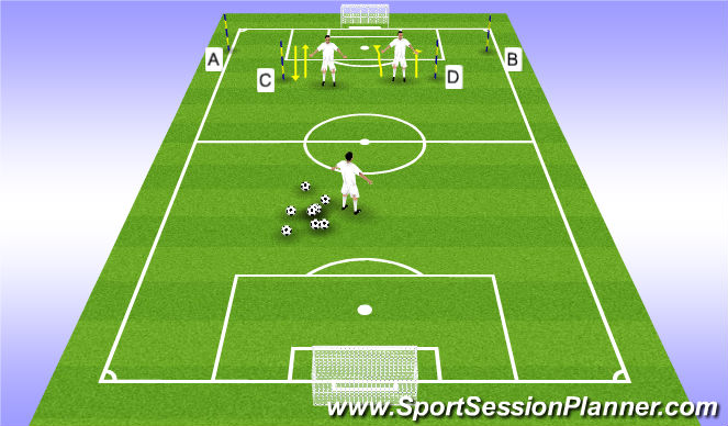 Football/Soccer Session Plan Drill (Colour): Small group defending 1