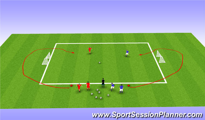Football/Soccer Session Plan Drill (Colour): 1v1 2v2