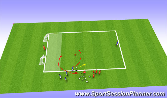 Football/Soccer Session Plan Drill (Colour): 1v1 and group play