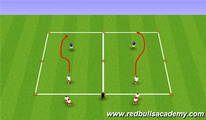 Football/Soccer Session Plan Drill (Colour): 1v1 Penny Tails
