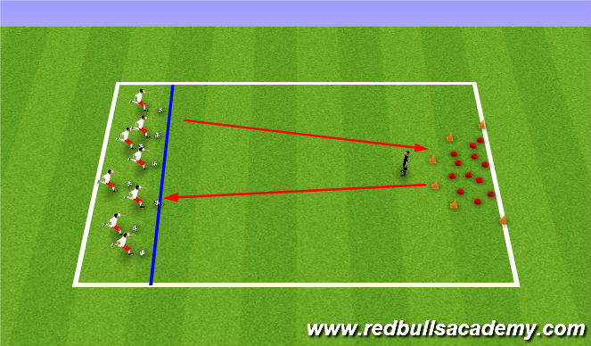 Football/Soccer Session Plan Drill (Colour): Dribbling against defender