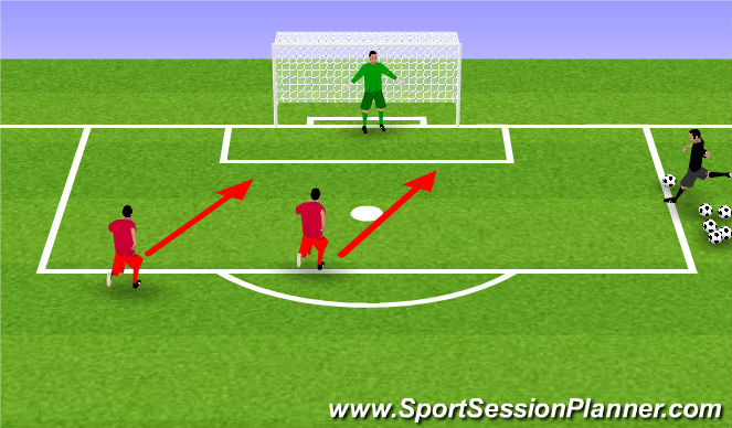 Football/Soccer Session Plan Drill (Colour): Attacking the cross