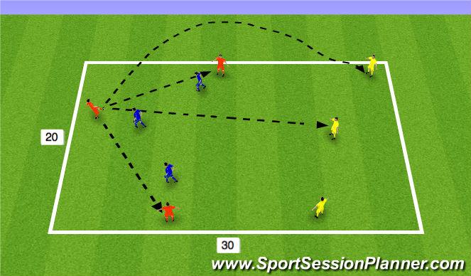 Football/Soccer Session Plan Drill (Colour): 6 v 3 - 3 Color Possession