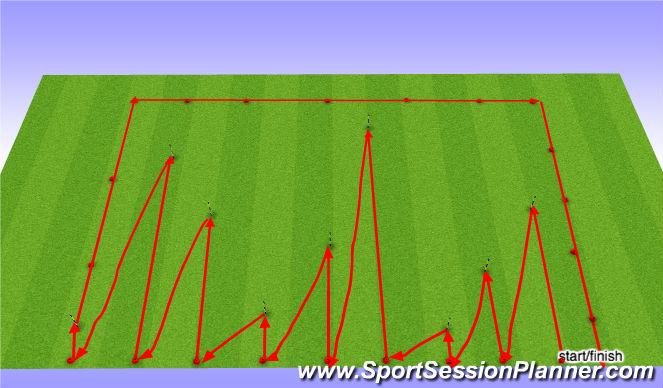 Football/Soccer Session Plan Drill (Colour): Fartlek runs